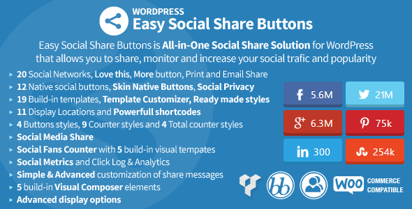 Easy Social Share Buttons: Best Social Sharing Plugin WordPress