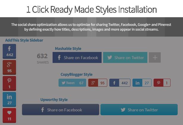 Mashable, CopyBlogger and Upworthy Style share plugin