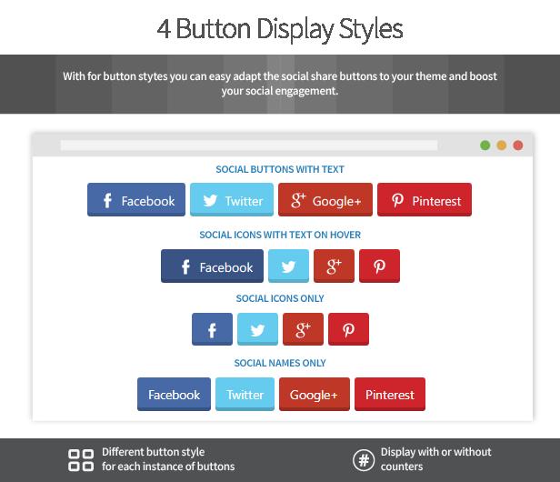 Best Social Share Buttons WordPress plugin